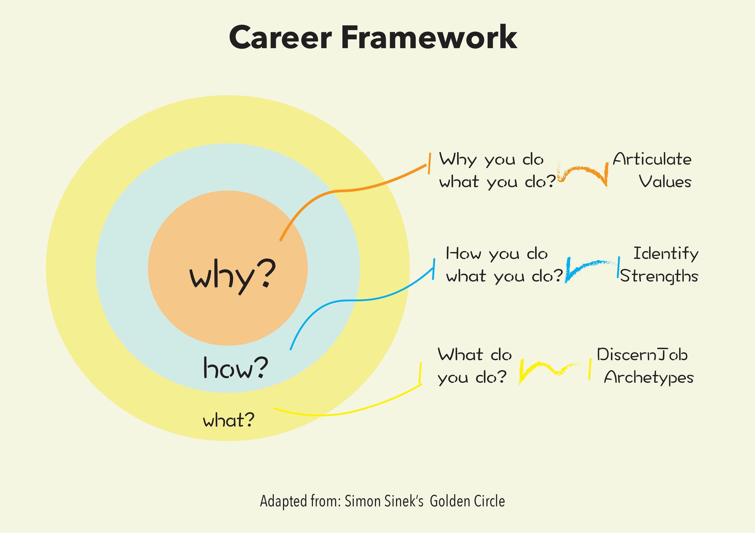 career framework.jpg