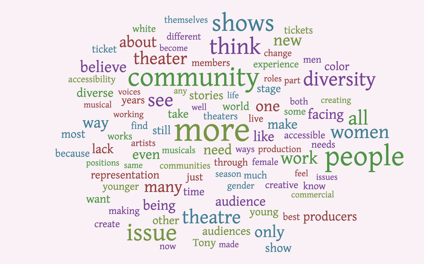 Word Cloud.png