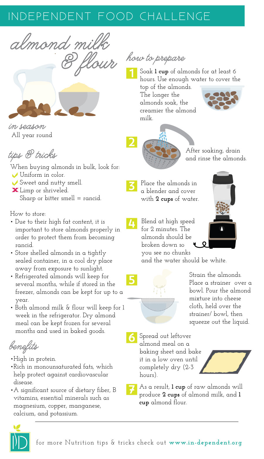 How to make Almond Milk and Flour