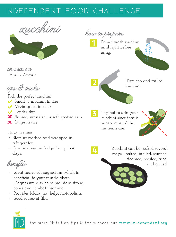 How to prepare Zucchini