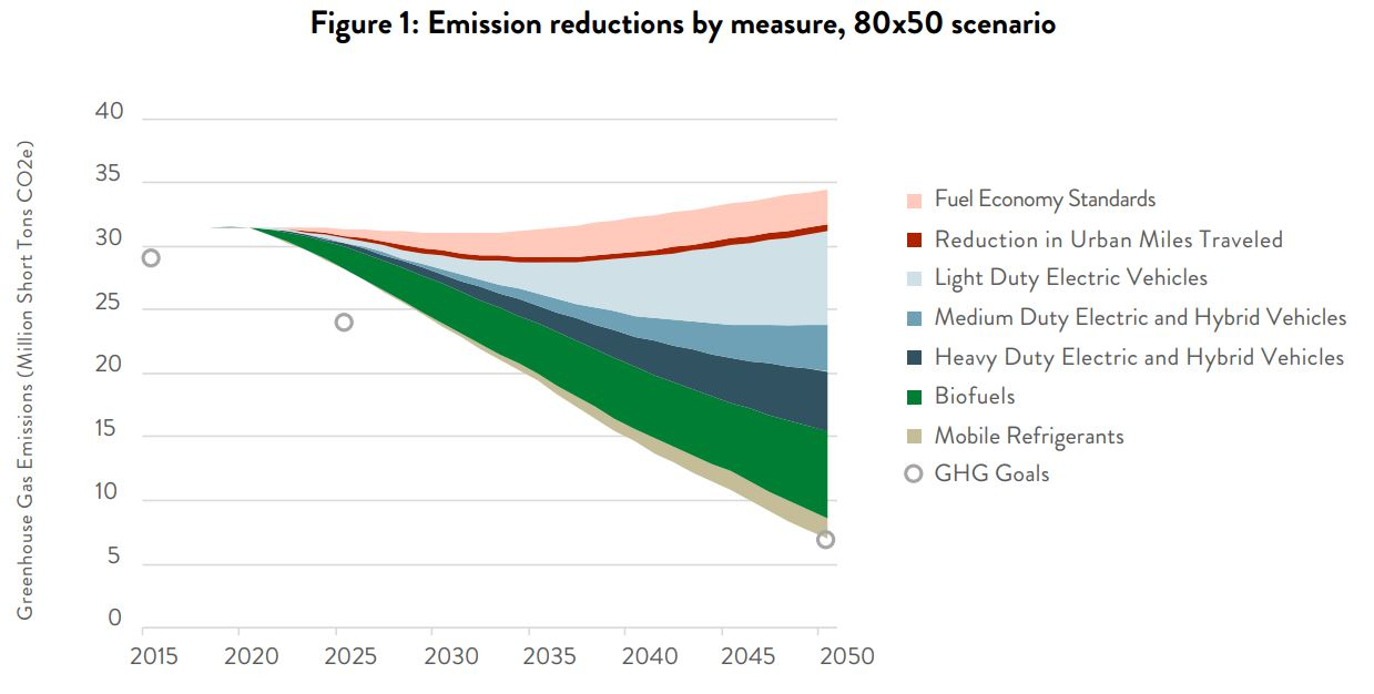 Emissions_Reductions_MN.JPG