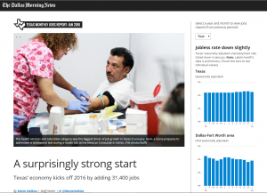 A recent story on the Texas job market incorporates a data visualization interactive  piece online.