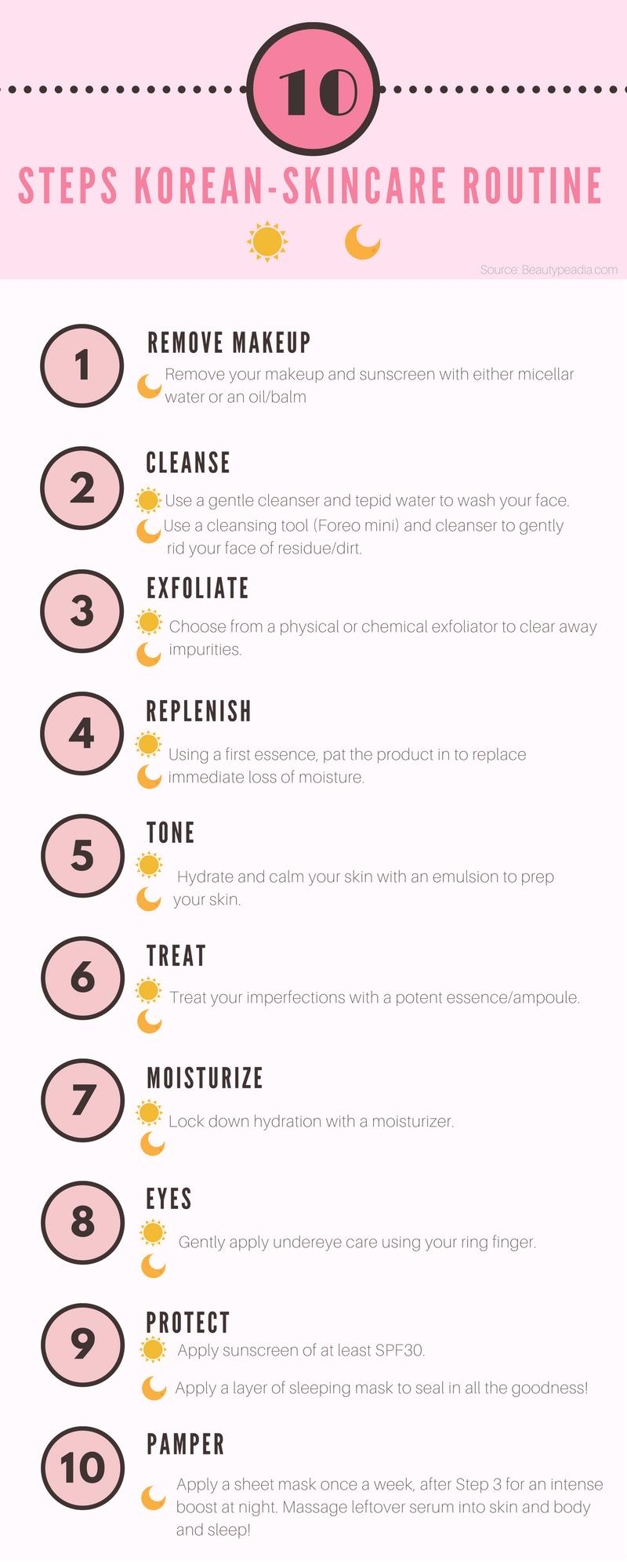 I Tried The 10 Steps Korean Skincare Routine Beautypeadia