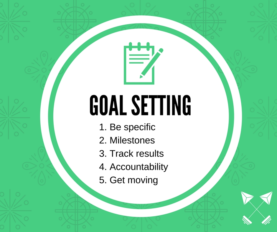 PRINT THIS AND HAVE IT WITH YOU WHEN YOU SET YOUR GOALS!