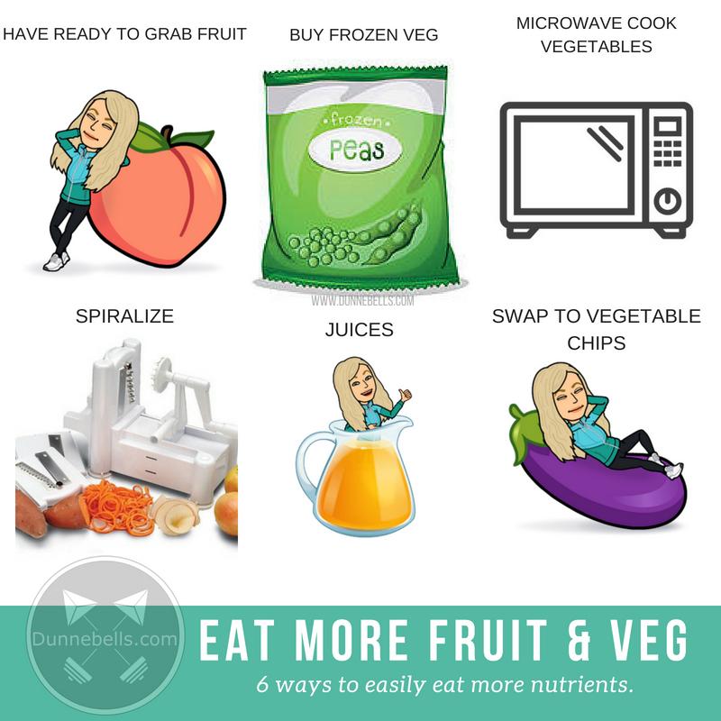 JUST THE TIP - More nutrient foods dunnebells.jpg