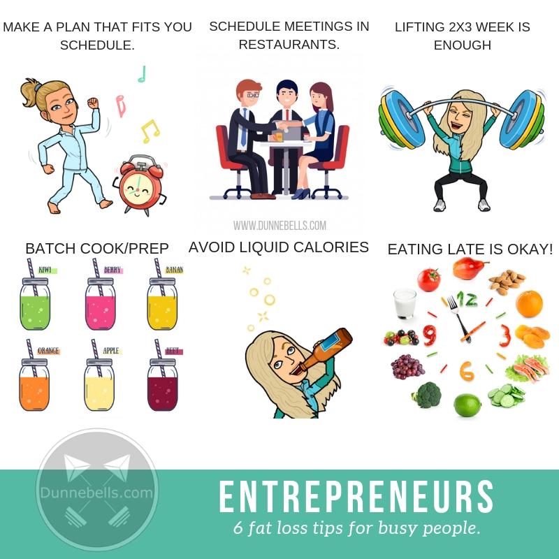 Fat loss busy entrepreneurs - Dunnebells.jpg