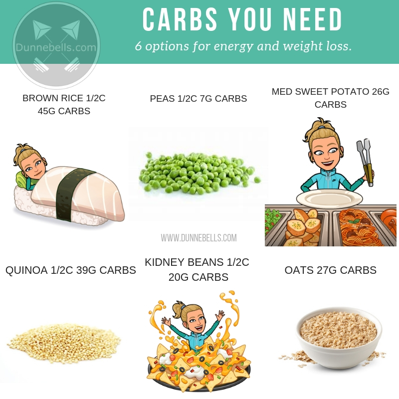Carbs to help you lose weight.jpg