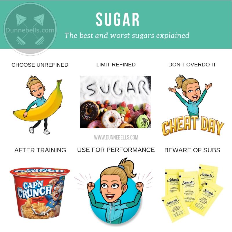 Sugar - best and worst explained Dunnebells.jpg