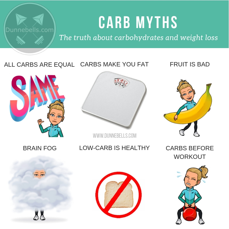 carb myths dunnebells.jpg