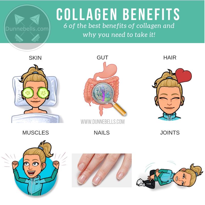 collagen benefits dunnebells health.jpg