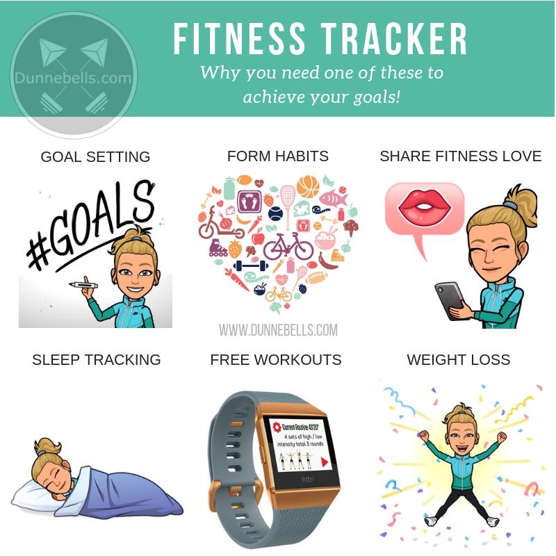 Fitness tracker reasons dunnebells.jpg