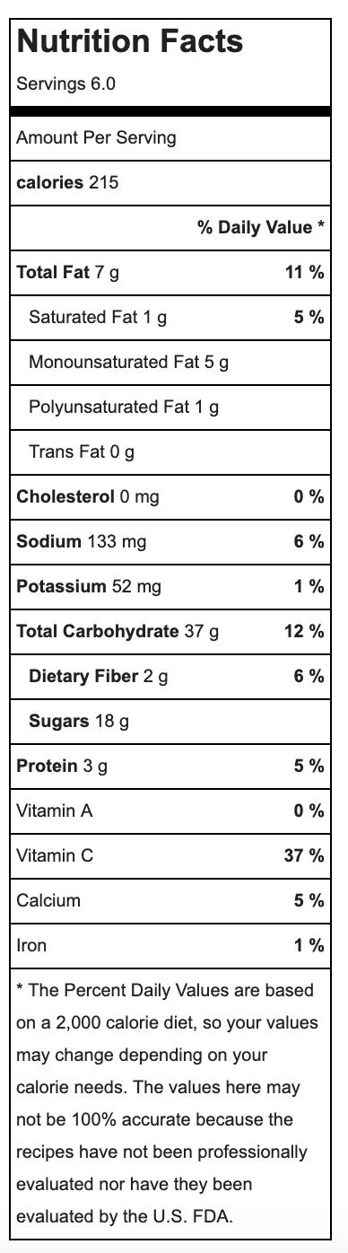 nutritional info lemon loaf dunnebells.png