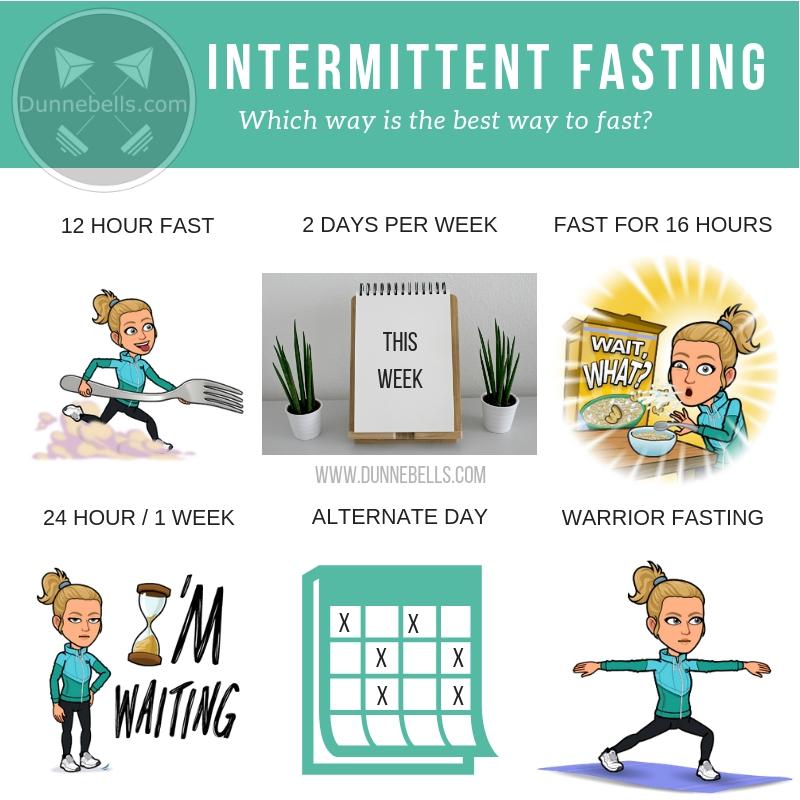 intermitten fasting dunnebells.jpg