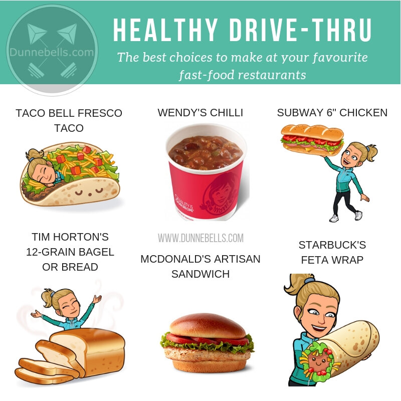 6 Healthy Drive Thru Options For Your Weight Loss Programs