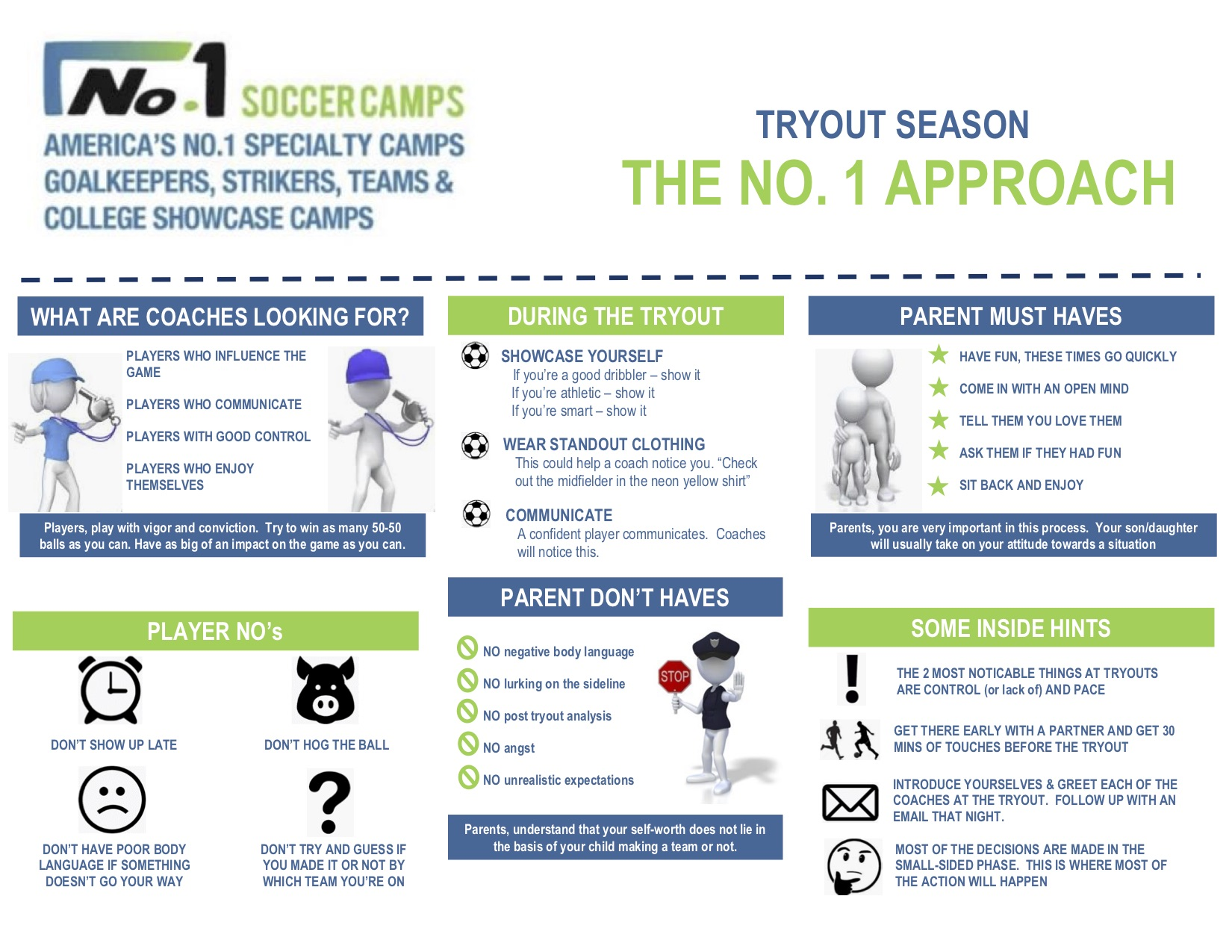 Infograhpic - Tryout Season.jpg
