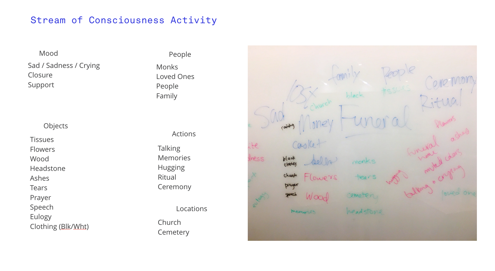 Words associated with funerals at the beginning of the workshop