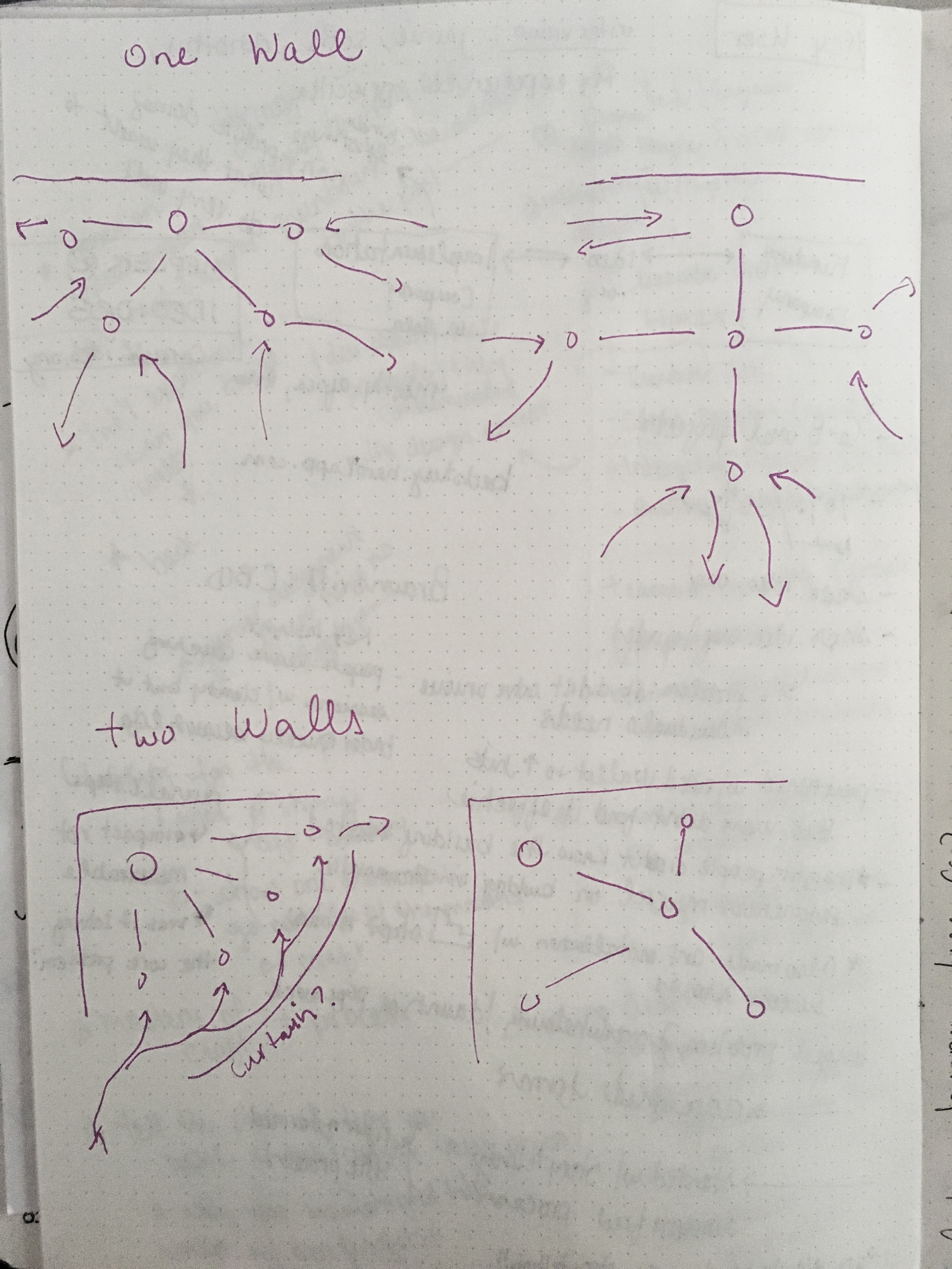 Considering movement in the physical space