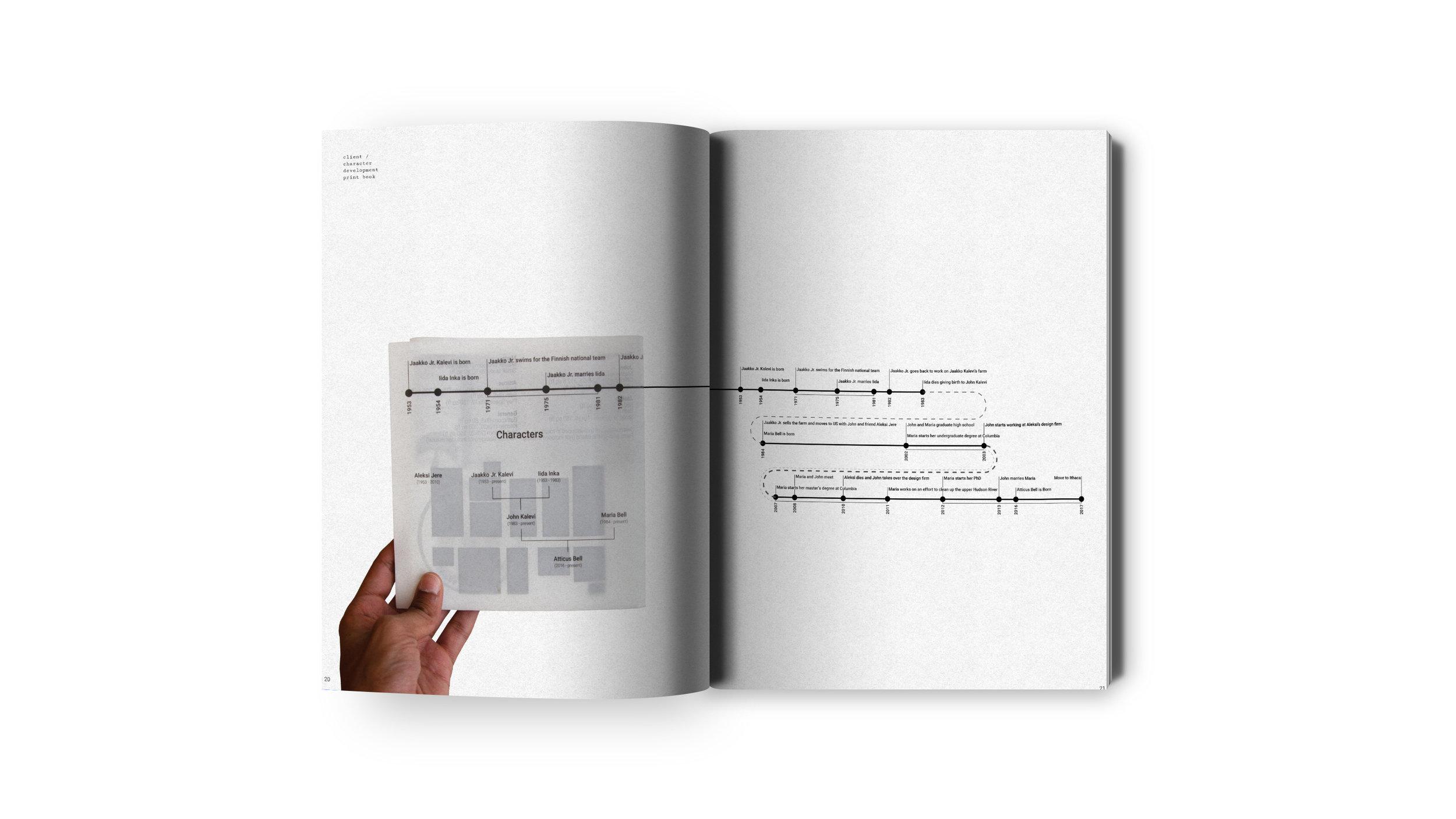 Portfolio Volume 03 Pages 20-21.jpg