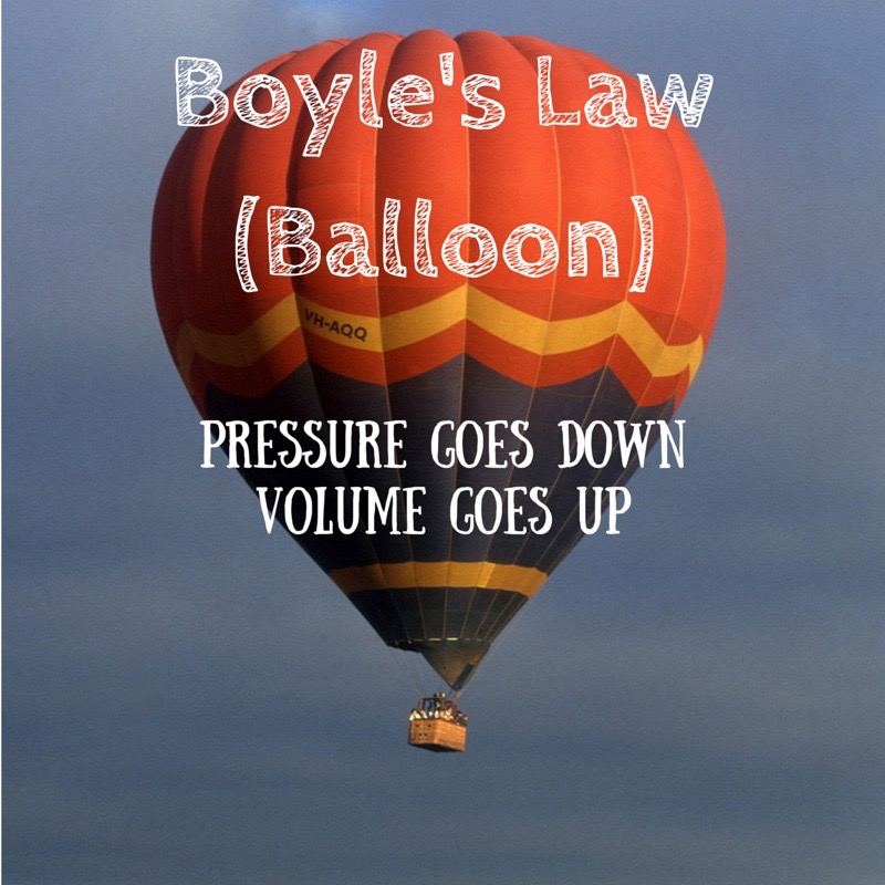 Boyle's Law - At a constant temperature, the volume of a gas is inversely proportional to its pressure.P1 x V1 = P2 x V2