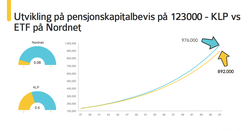 Pensjonskapitalbevis_KLP_vs_Nordnet_EivindBerg.png