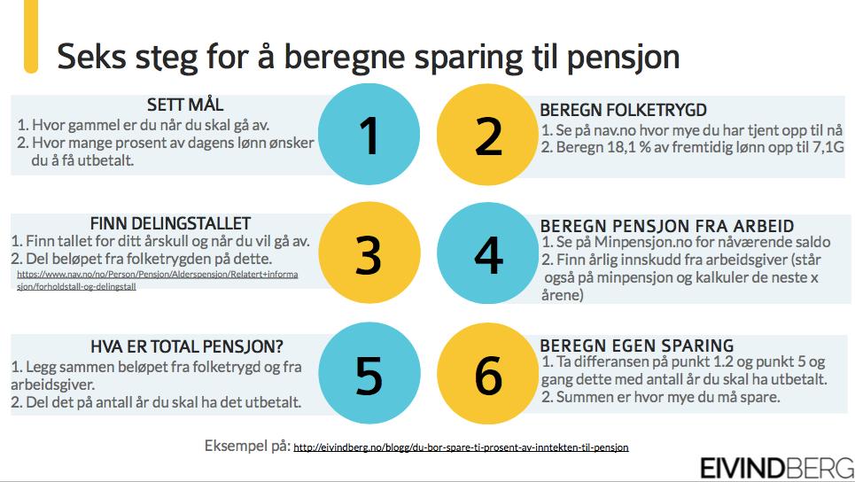 Seks_steg_for_aa_beregne_pensjon_EivindBerg.png