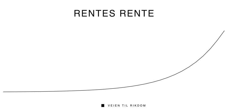 fondssparing rentes rente