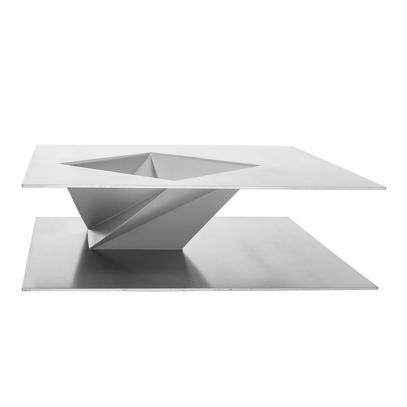 t.or | tables -