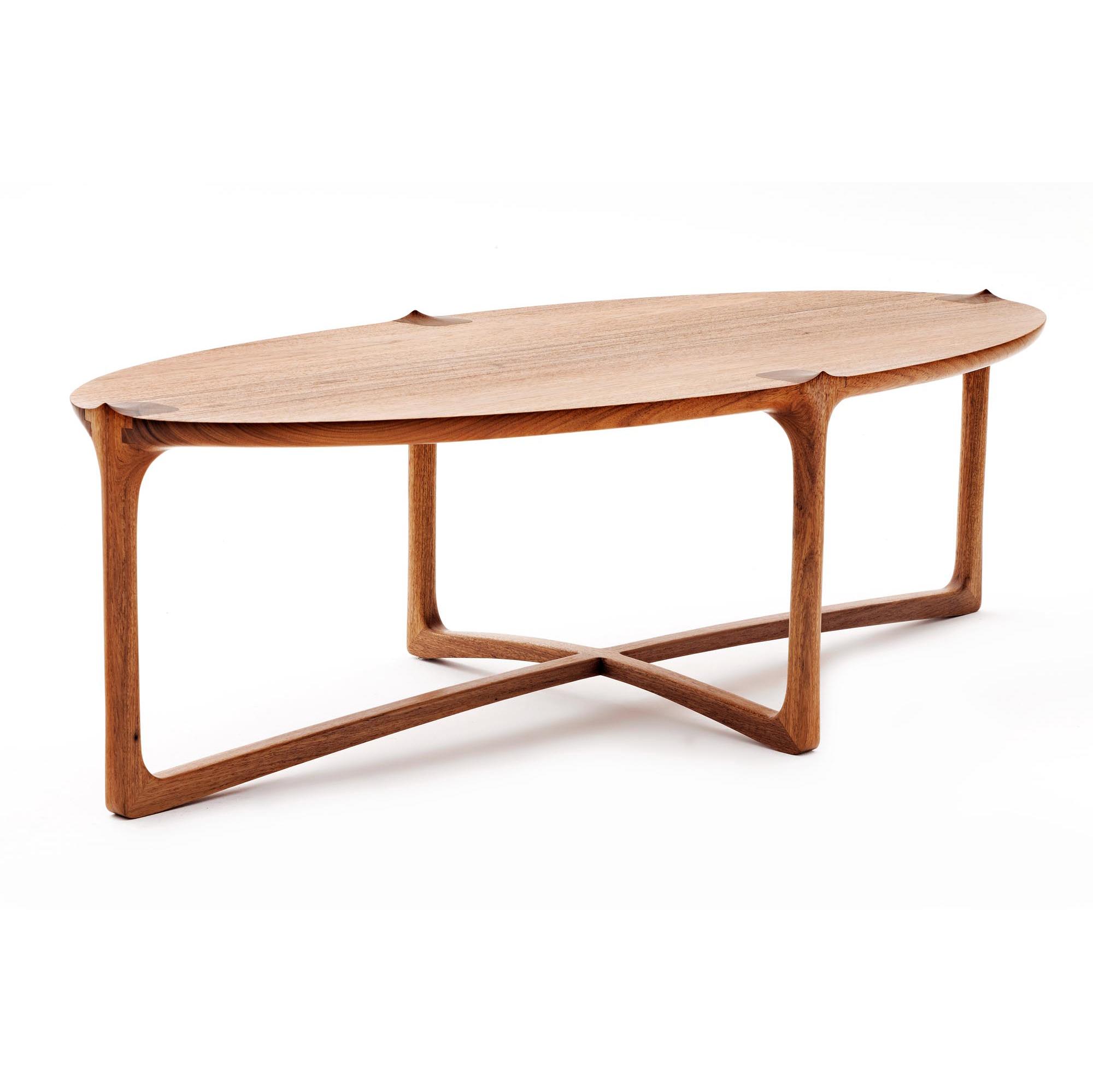 emi | tables -