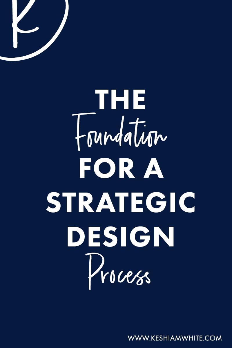Foundation for Strategic Design Process - Blog Cover - New Branding.png