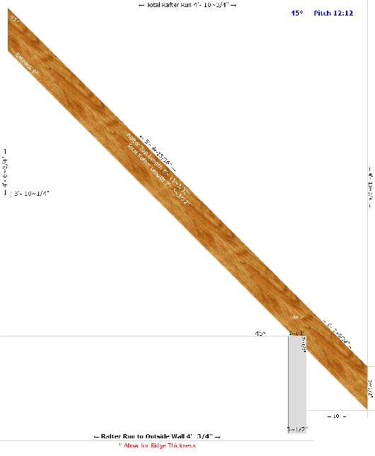 Rafter measurements.png