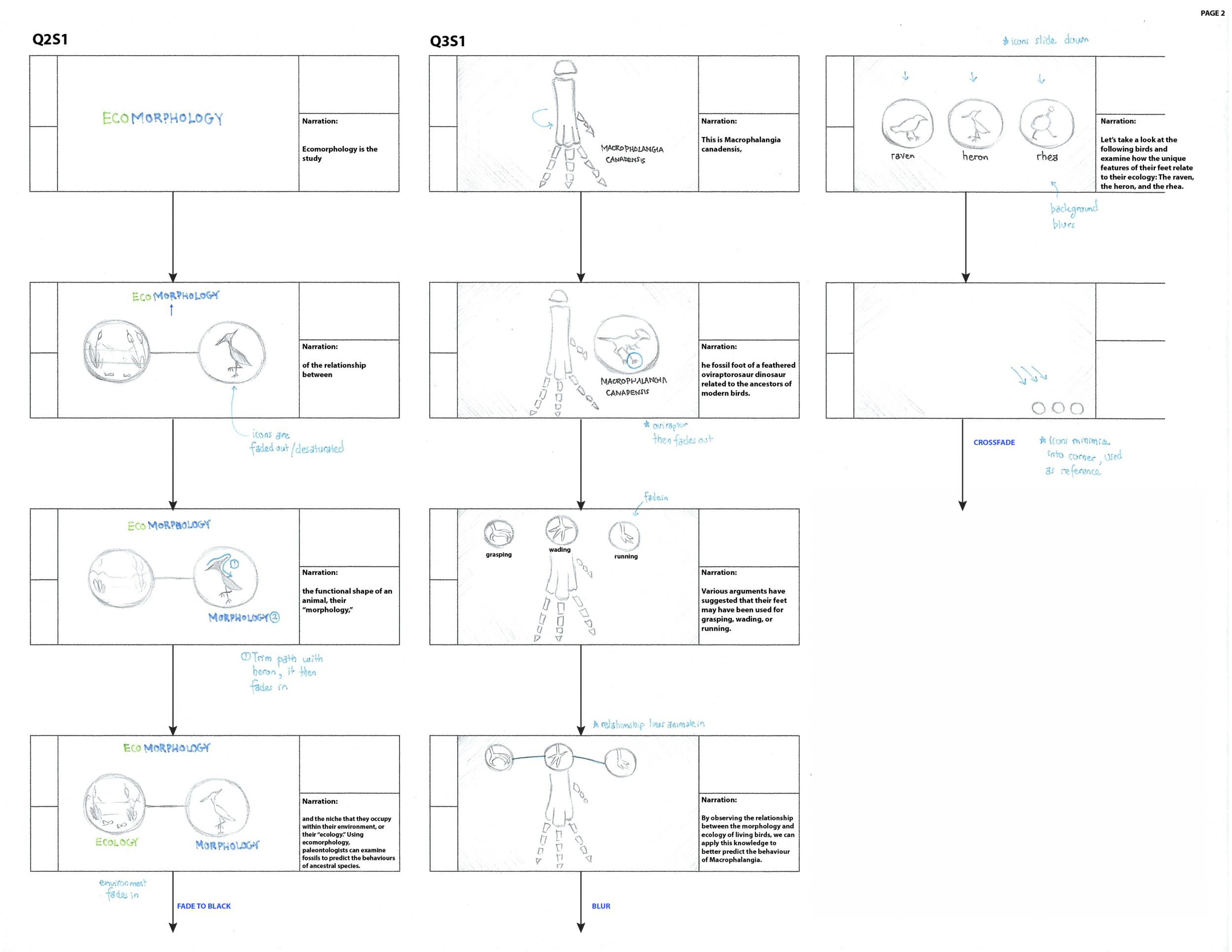 Lucas Lin - MRP Storyboards - V2 copy 2.png