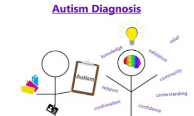 Autism Diagnosis.jpg