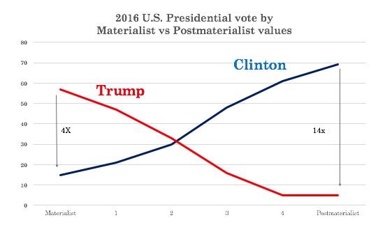 PM & Trump Vote.jpeg