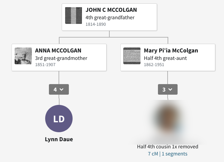 Image 5. Screenshot of the author's Ancestry.com ThruLines™️ matching through John C. McColgan.