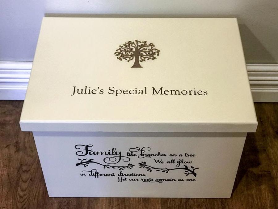 Family keepsake memory Box.png