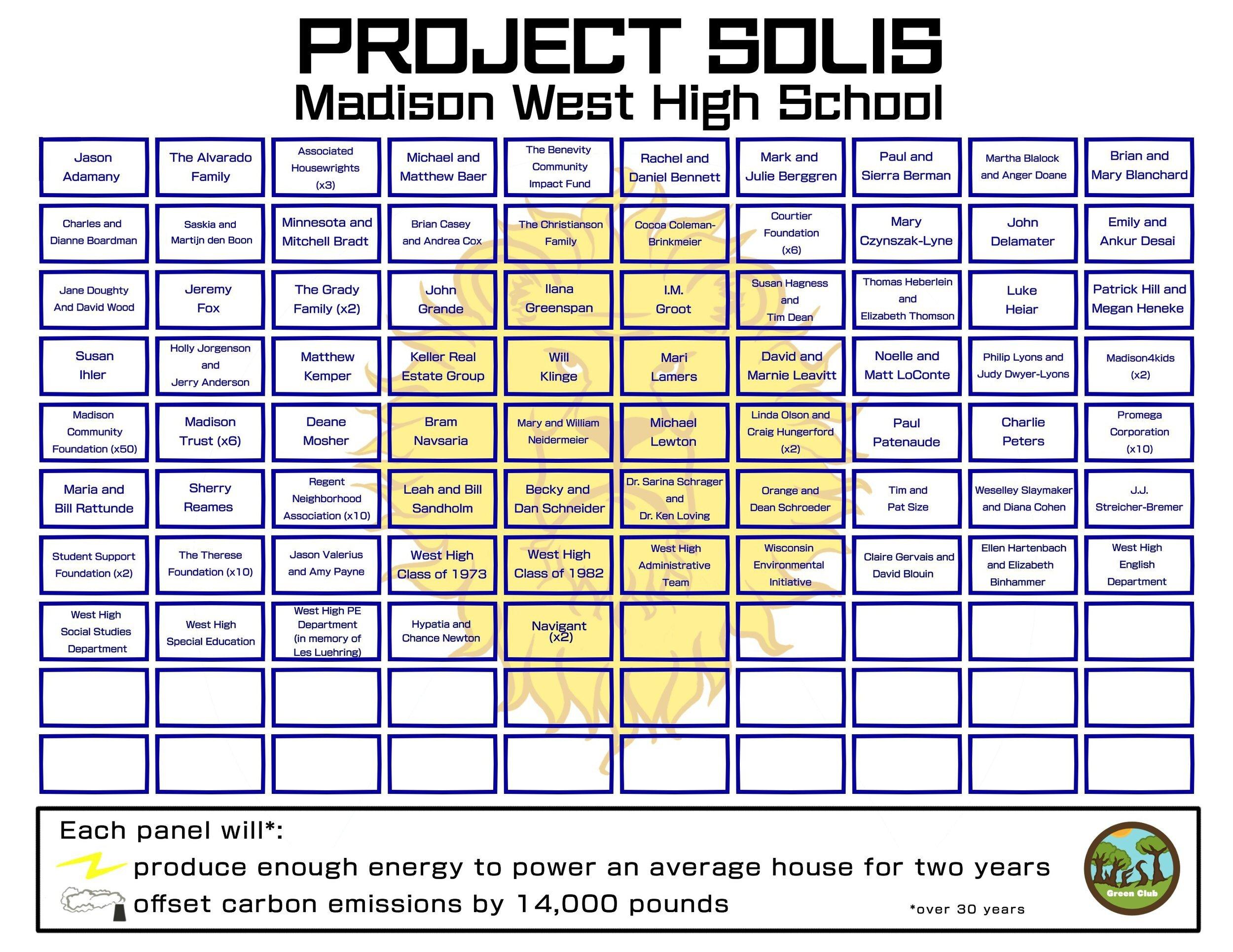 Solar Panels 110219.jpg