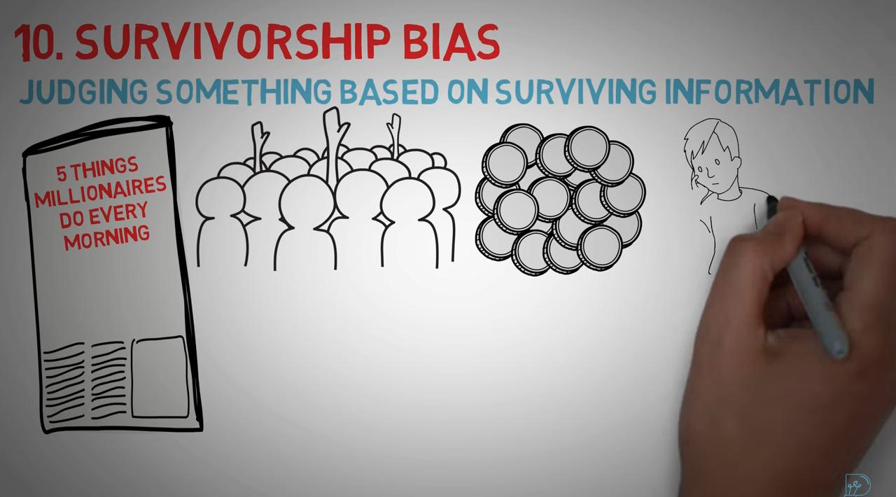 Survivorship Bias 1.png