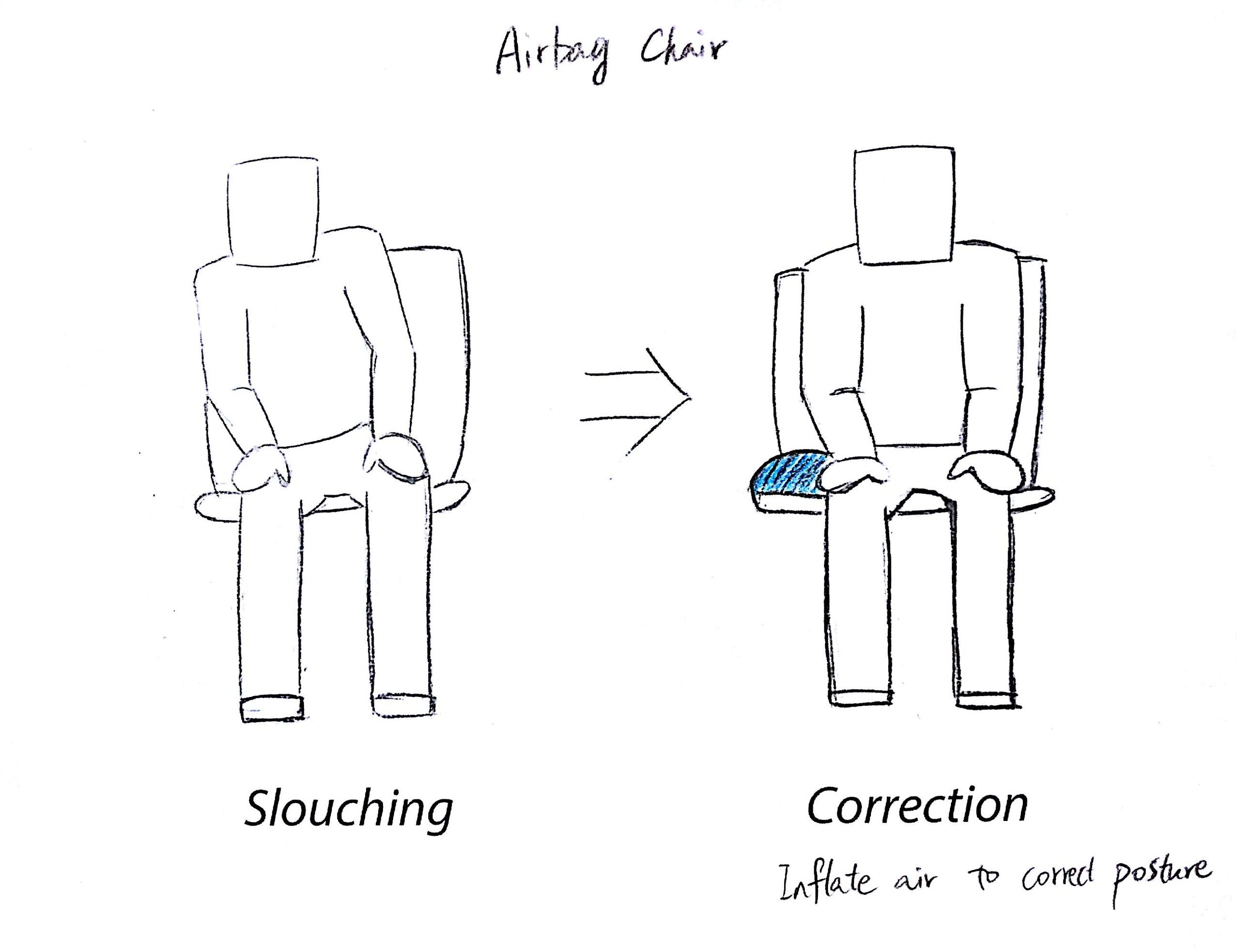 3. An airbag chair inflating to correct posture