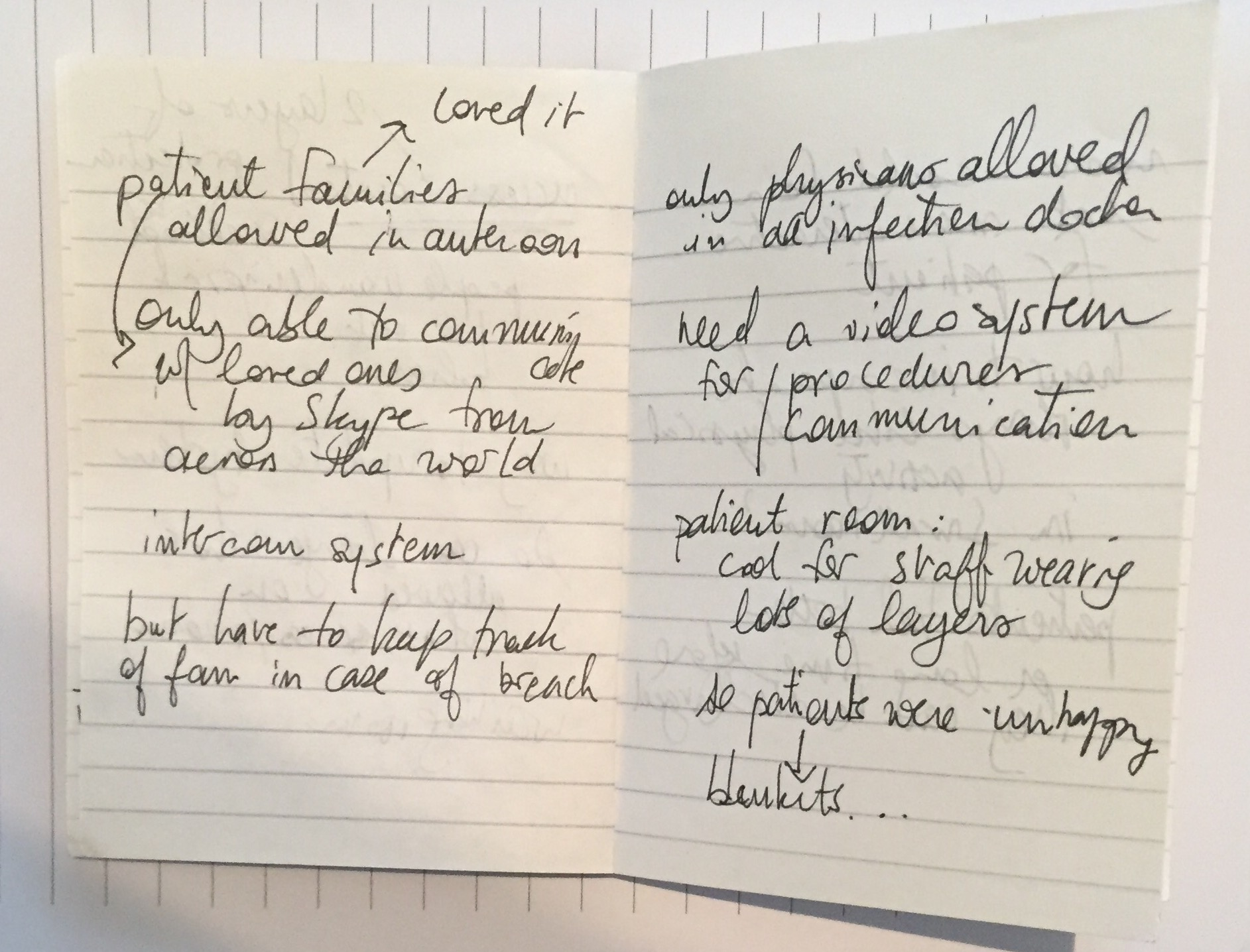 Notes from site visits