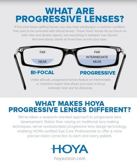 progressive_poster_survey3.jpg