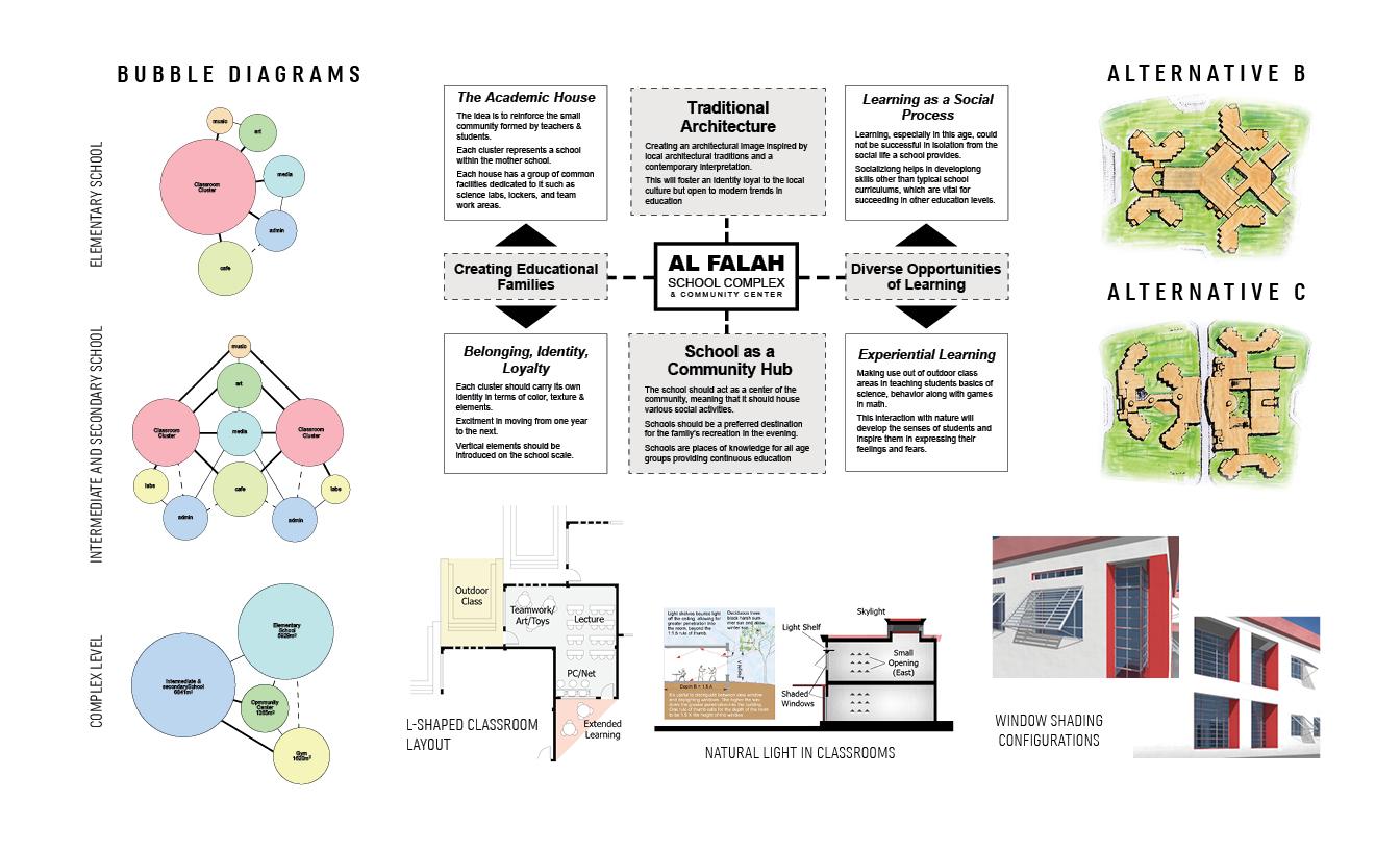 Portfolio 2016 - Architecture - Loose - PRINT33.jpg