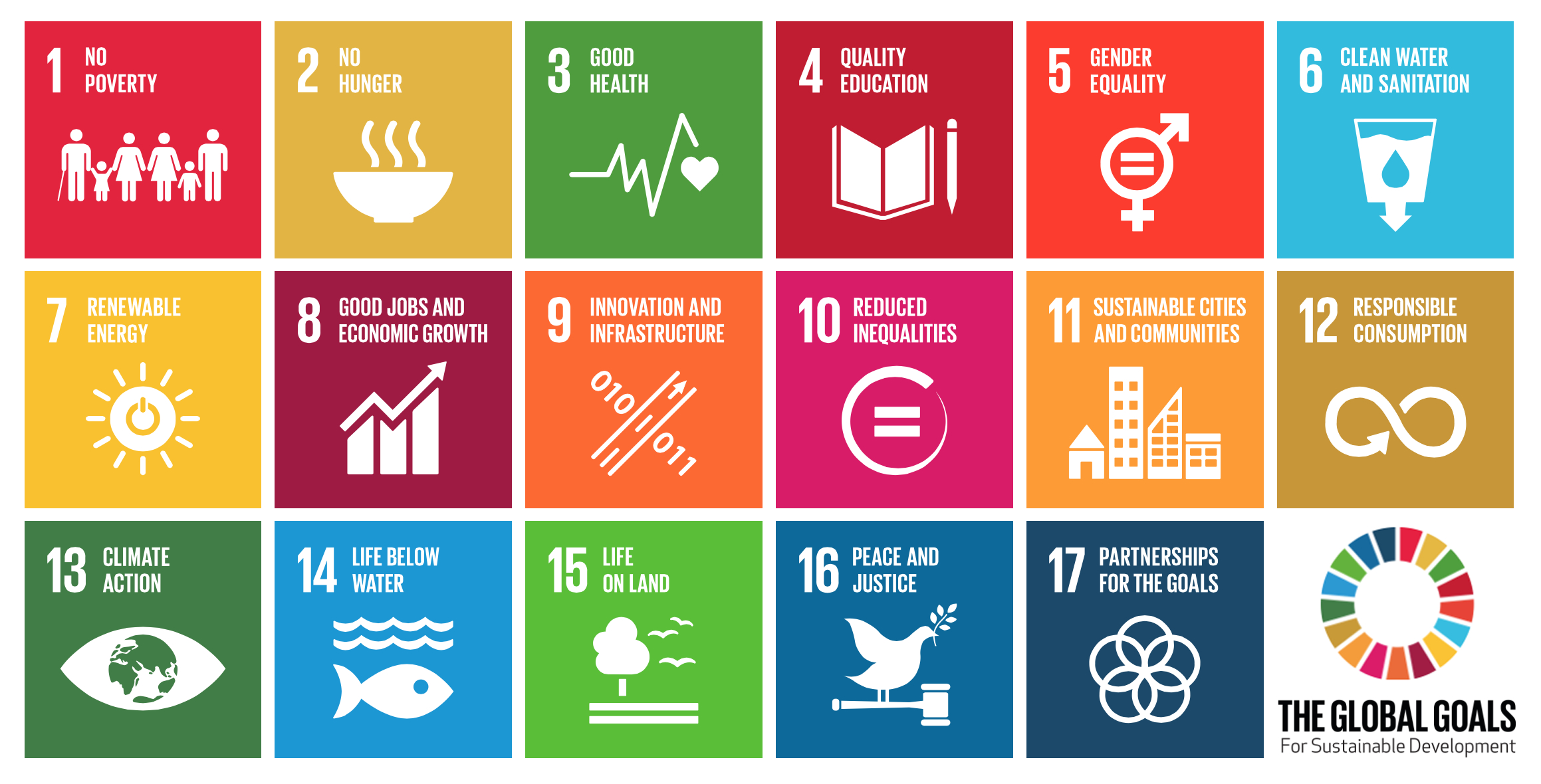 http://www.globalgoals.org/