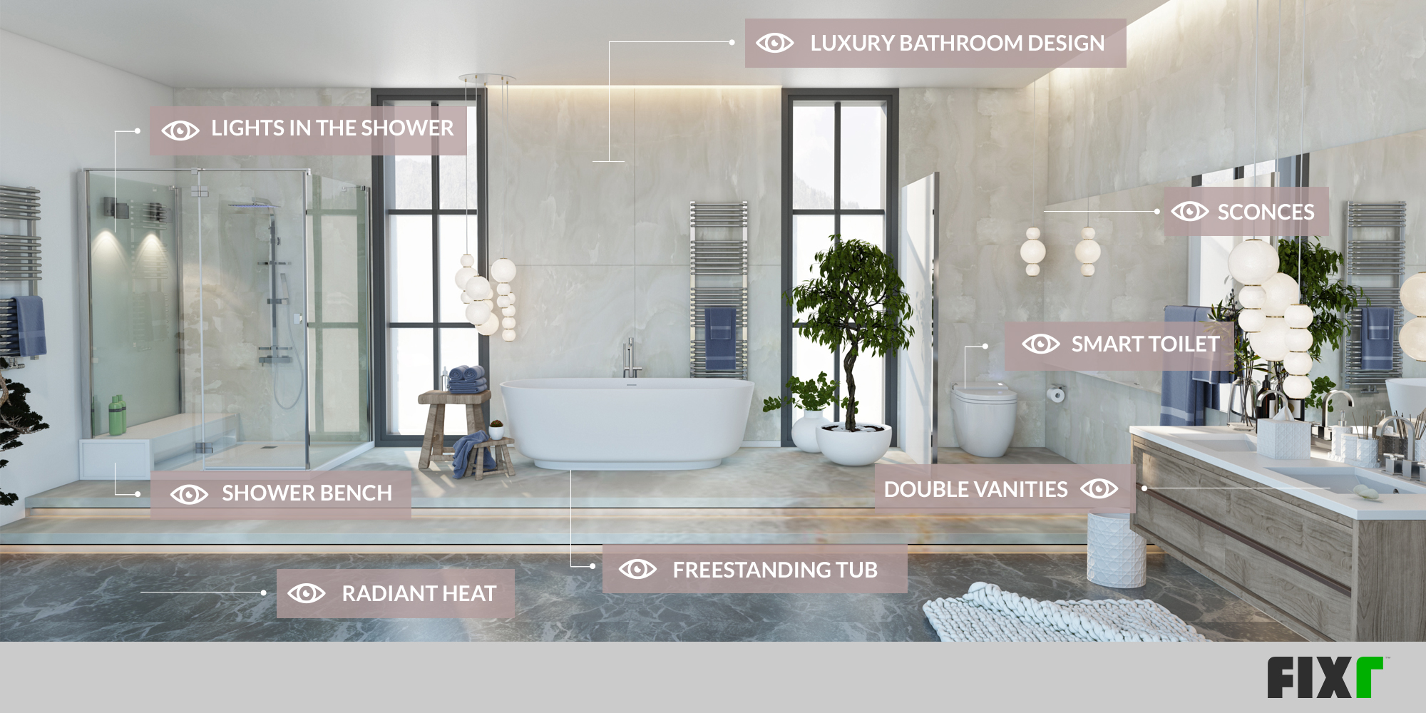 The Future Has Arrived: Smart Tech in Your Bathroom is the Next Big Thing