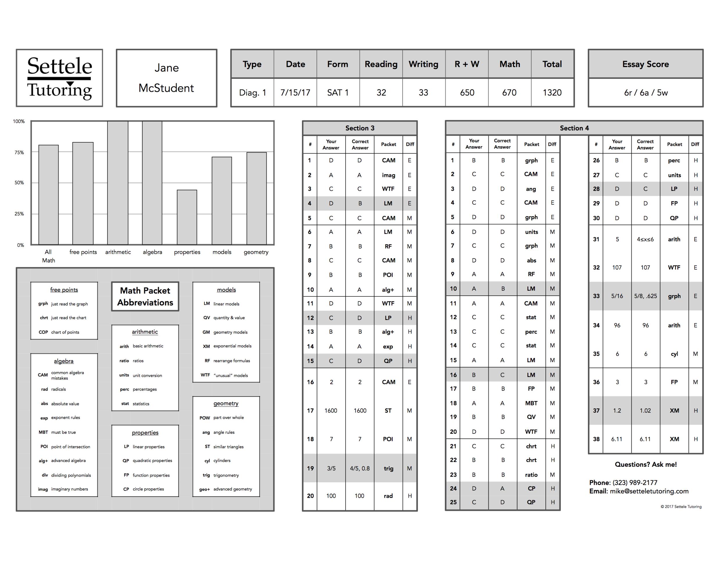 Sample Math Report.png