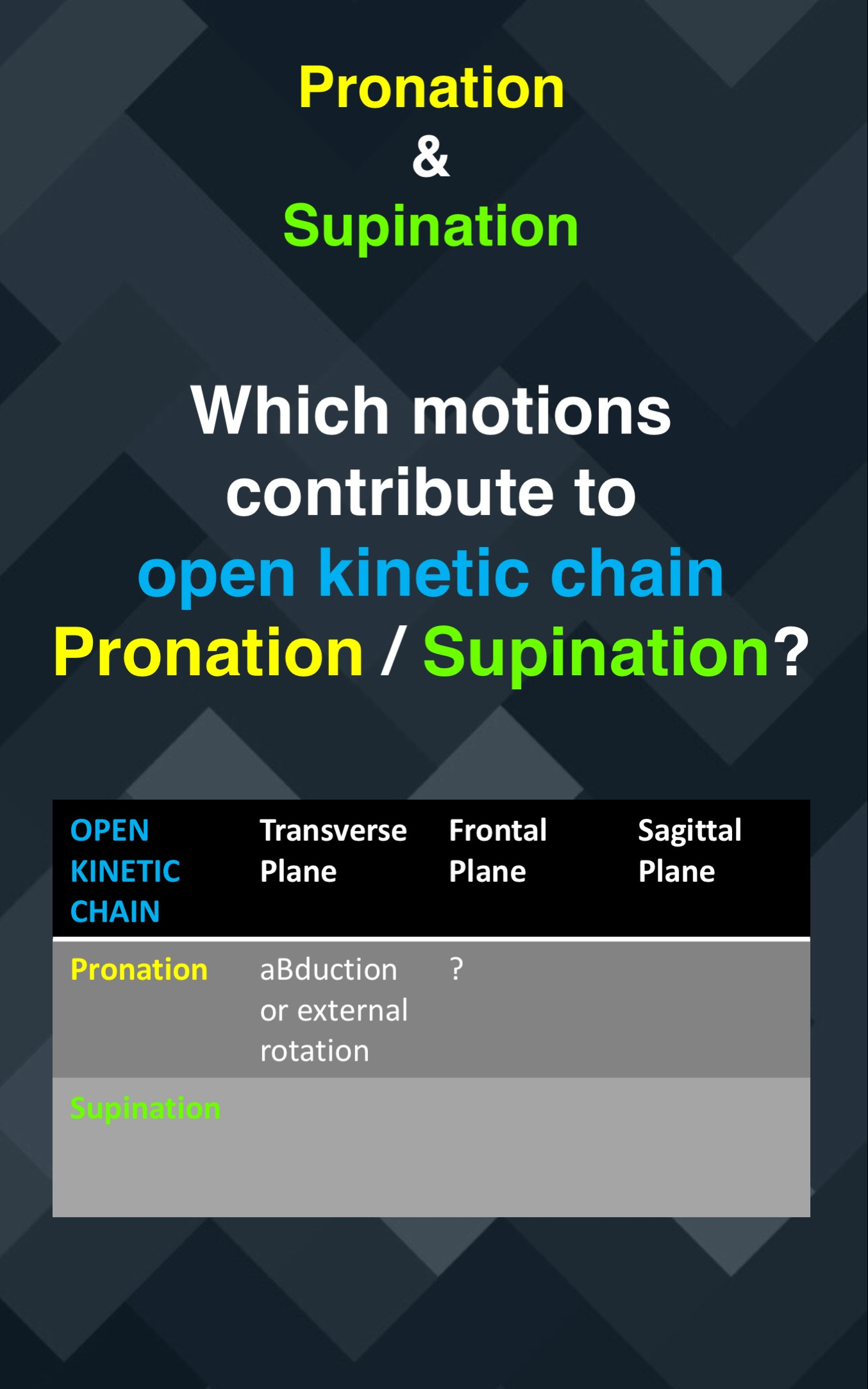 Pronation : Supination05.jpg