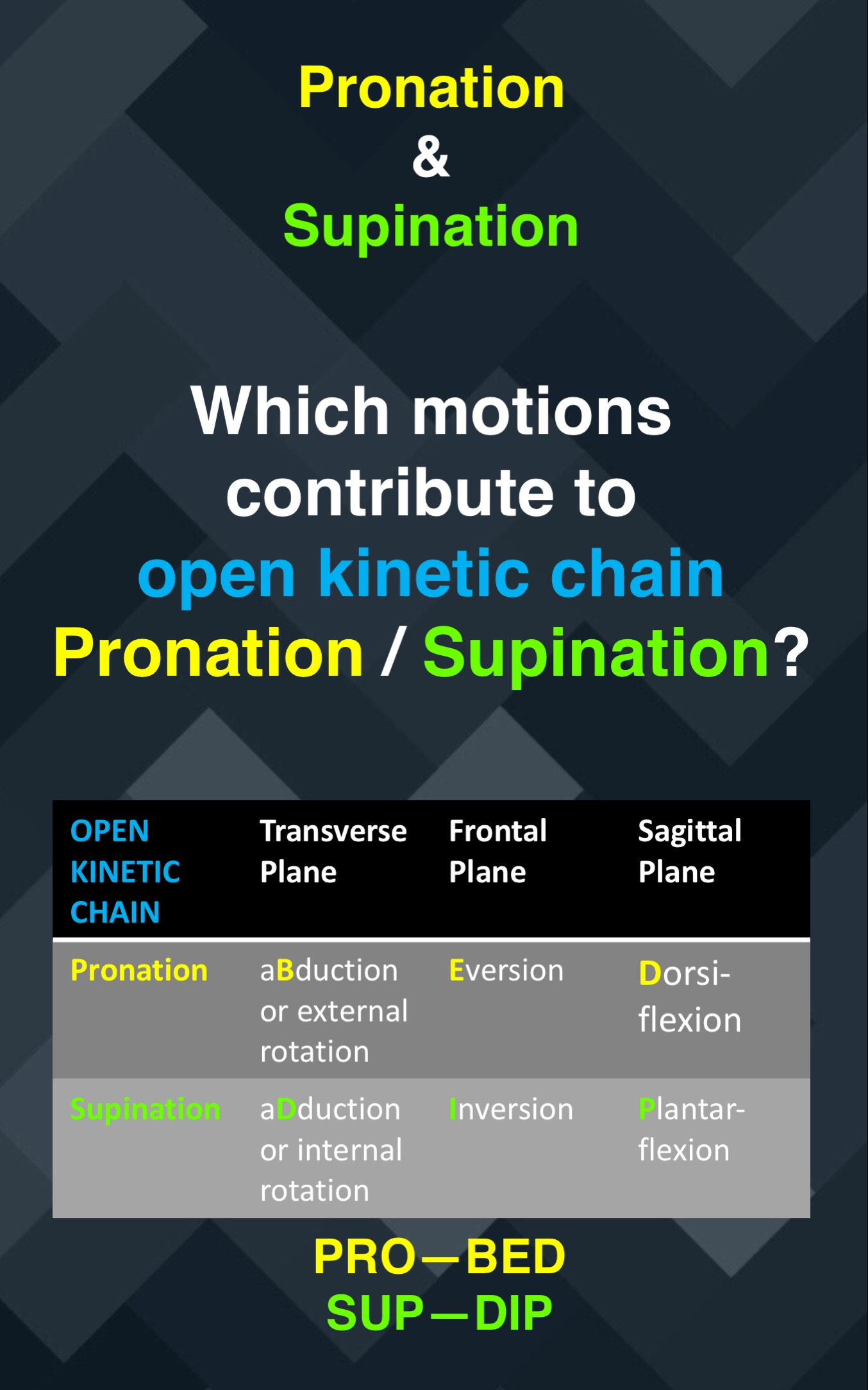 Pronation : Supination11.jpg