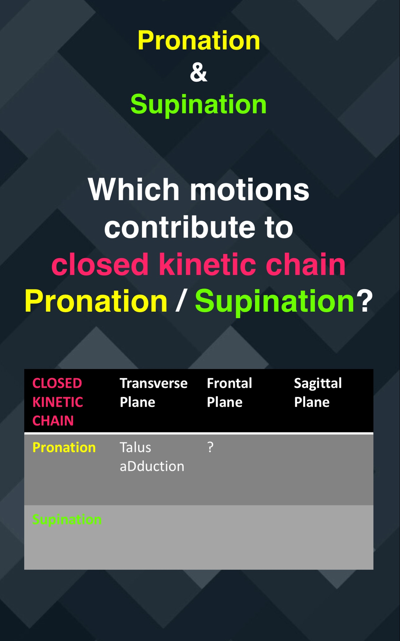 Pronation : Supination15.jpg