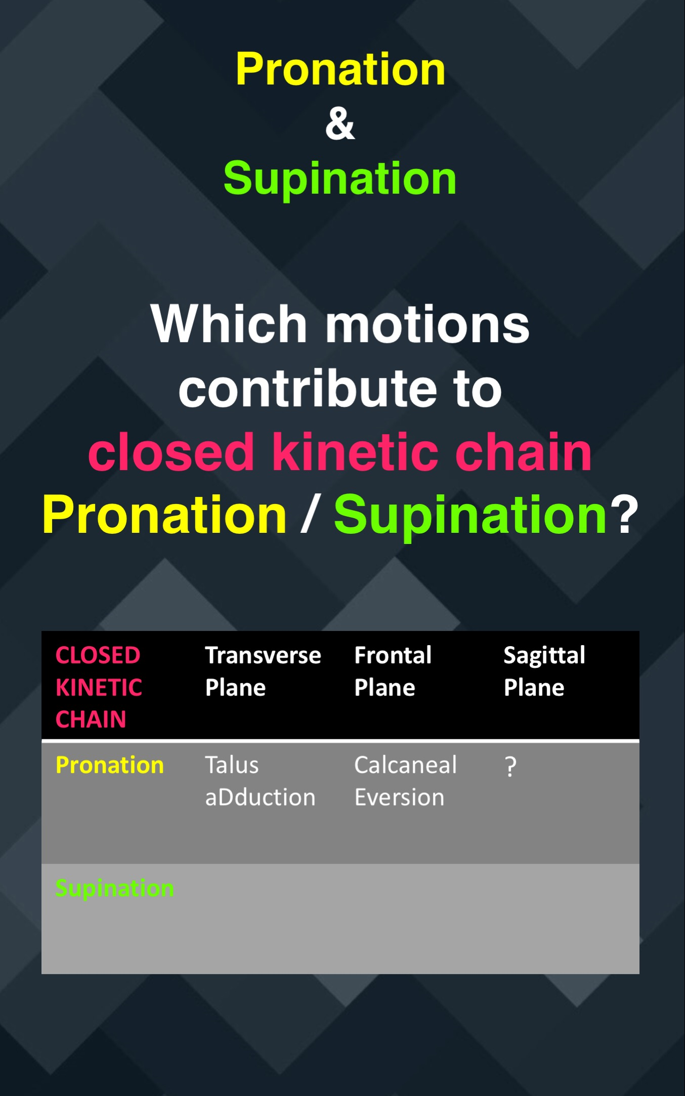 Pronation : Supination16.jpg