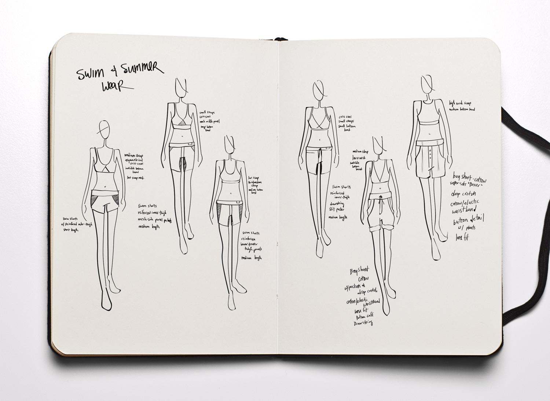 FashionLineSketches_SS.jpg
