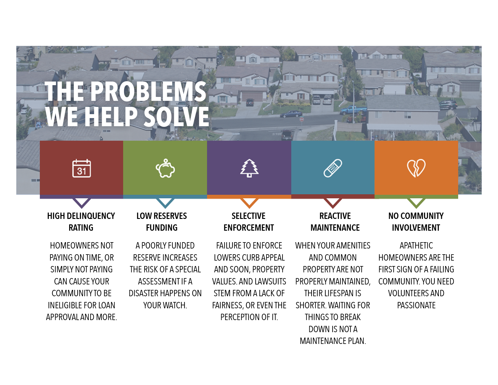 Problems We Solve.png